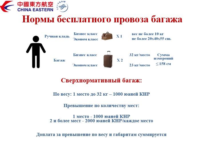 Киев кутаиси цена билета на самолет